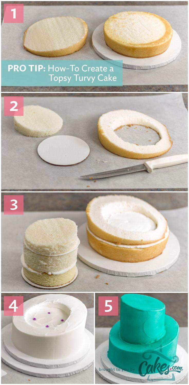 Instructions cake decorating