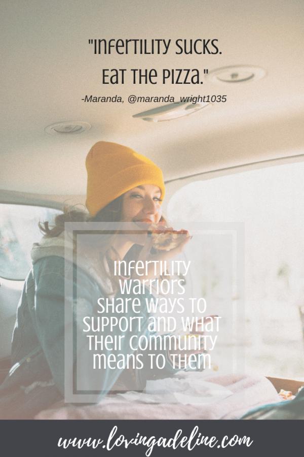 Pin On Infertility