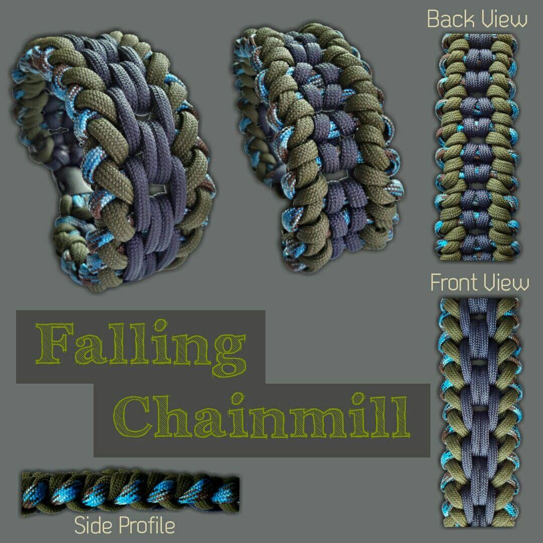 Falling Chainmill
