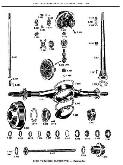 Chevrolet Literaturas Manual Do Proprietario Catalogos Manual