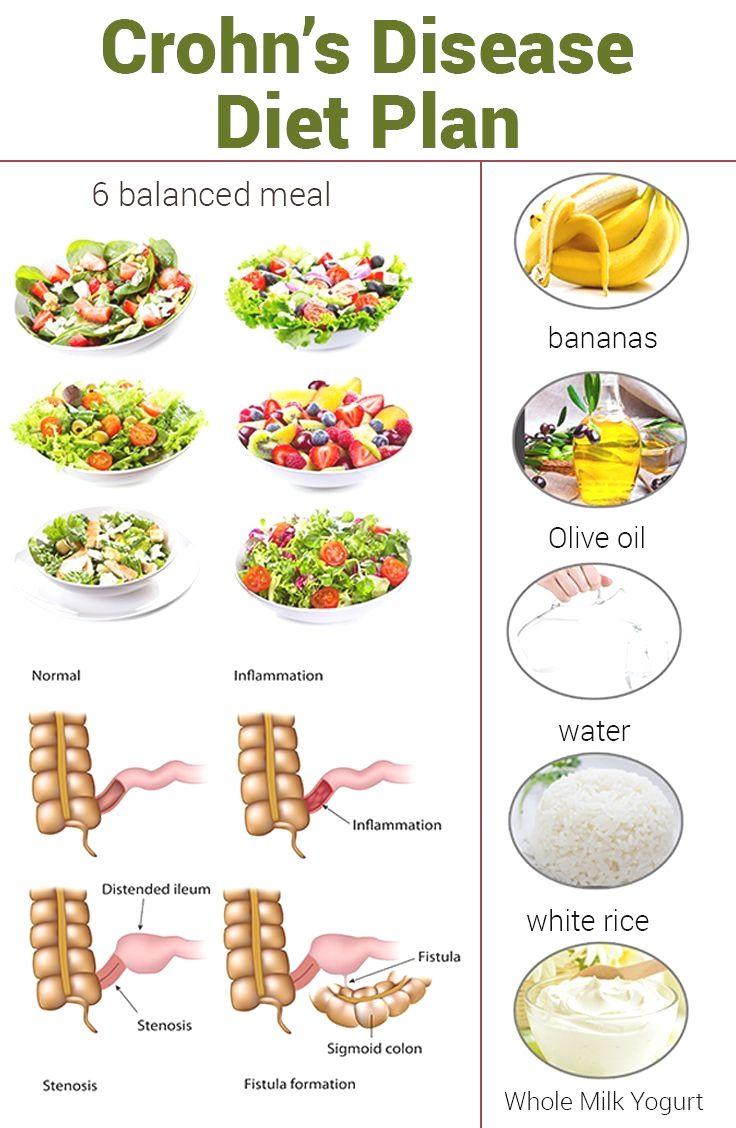 Welche Diät für Morbus Crohn