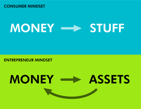 (2) Entrepreneurship: What are some of the habits wealthy entrepreneurs have that other people don't? - Quora