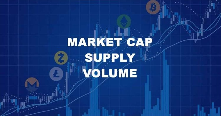 unusual volume price action in cryptocurrency