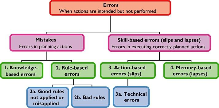 concept analysis on nurse s awareness in infection prevention The specialization of infection control nurse was popularized however creating awareness of the available certifications in infection prevention and control serves two purposes: we ask our infection control colleagues to be experts in data analysis.