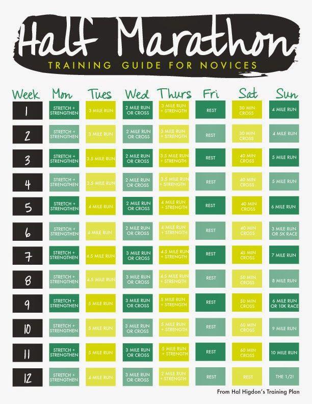 Half Marathon Training Guide — drift design co.