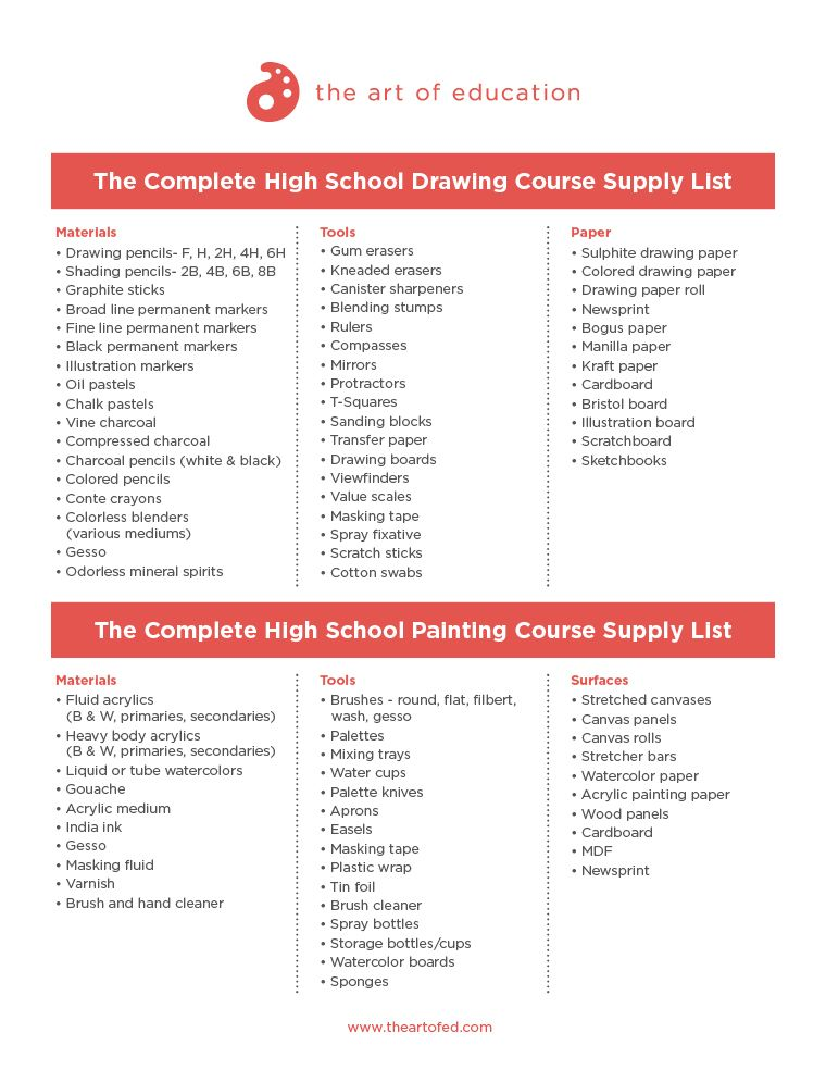 A Complete List Of Supplies For Your New Art Room Art Classroom