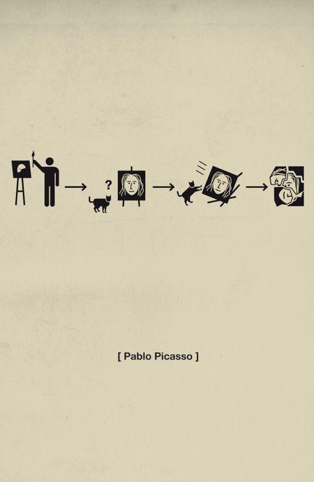 History of Pablo Picasso.  Los gatos lo hacen todo más fantástico.