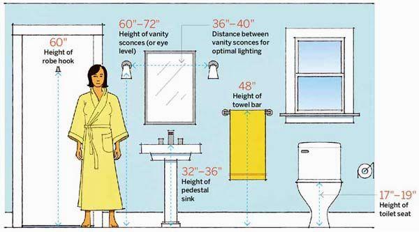 Towel Bar Height Google Search Towel Rack Bathroom Bathroom Closet Closet Curtains