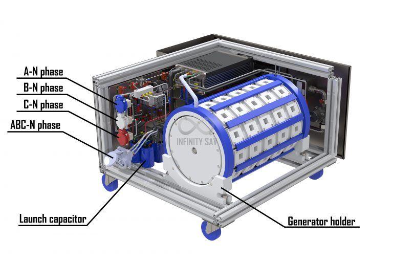 Magnetic Generator Infinity Sav Generador De Energía Energía Renovable Energía Alternativa