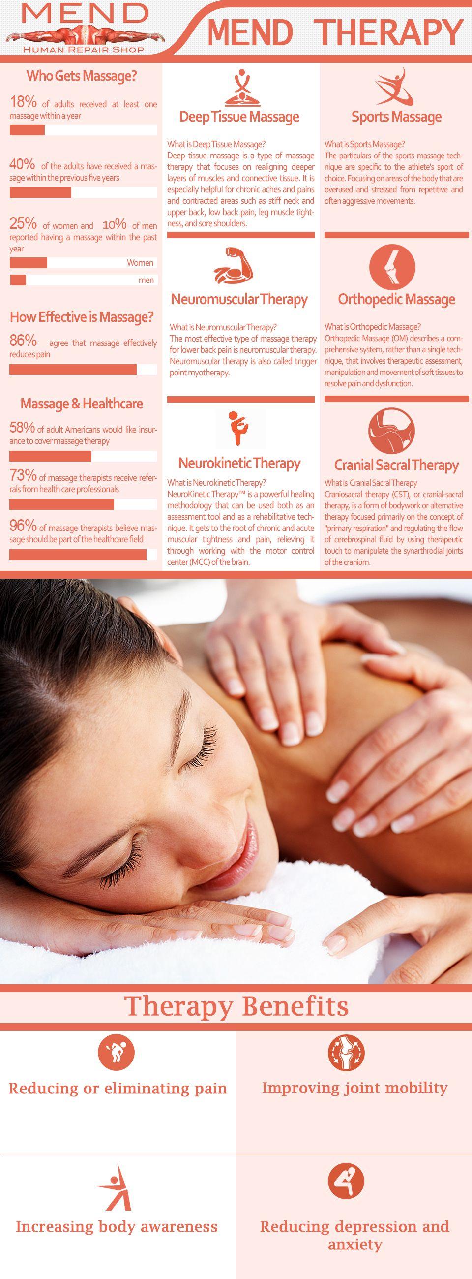 Sports Massage Therapeutic Benefits Sports massage