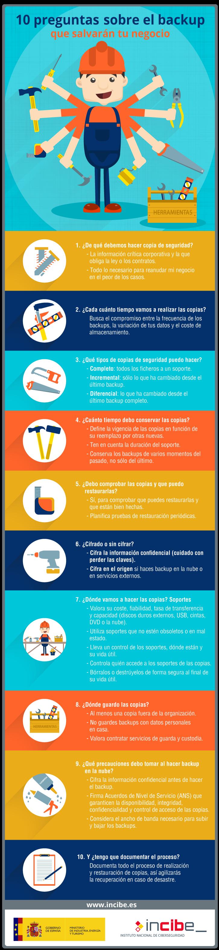 10 preguntas antes de hacer Copia de Seguridad #infografia ...