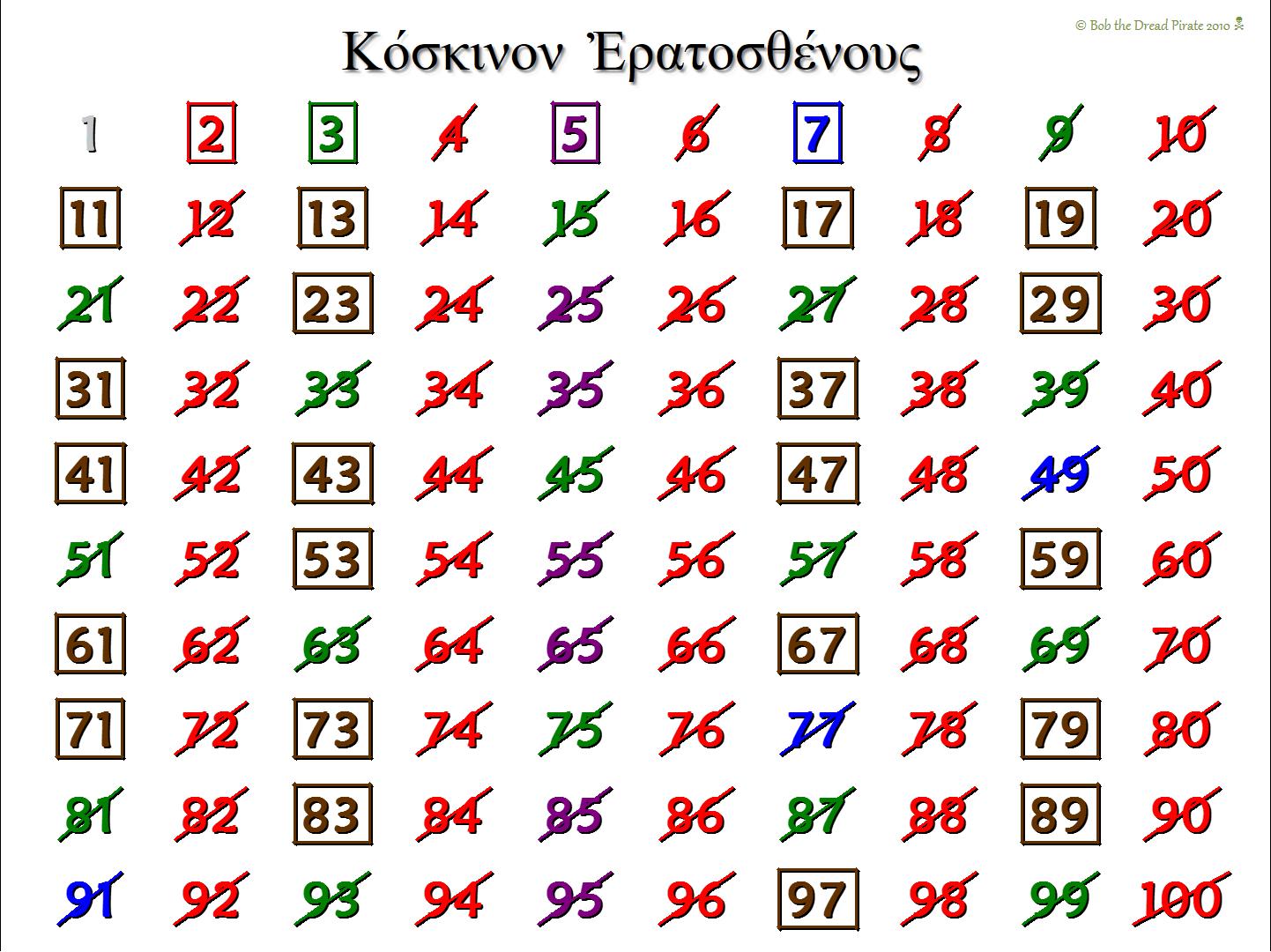 worksheet Sieve Of Eratosthenes Worksheet primes by the sieve of eratosthenes math pinterest eratosthenes