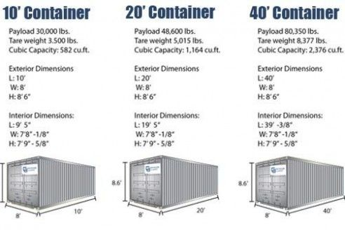 Shipping Container Dimensions Container Dimensions Container House Plans Shipping Container Dimensions
