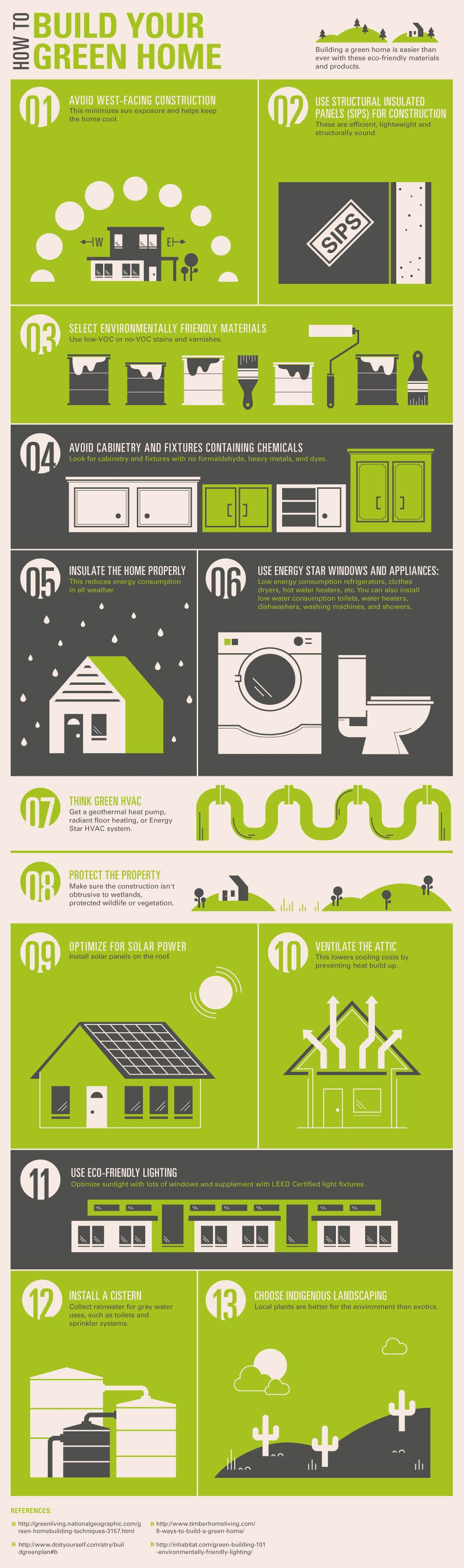 Looking to build your green home? Check out this infographic! 13 Elements  of a Dream Green Home-Infographic