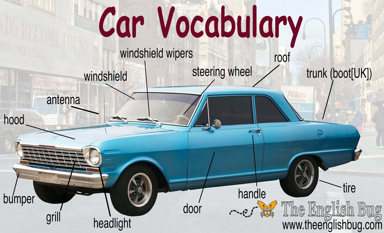 Car Vocabulary Vocabulary Esl Vocabulary Learn English