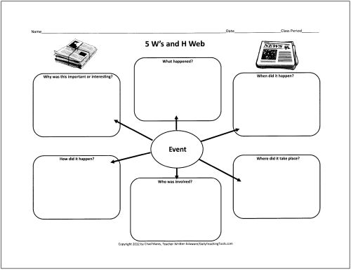 help ell students think through the parts of a narrative