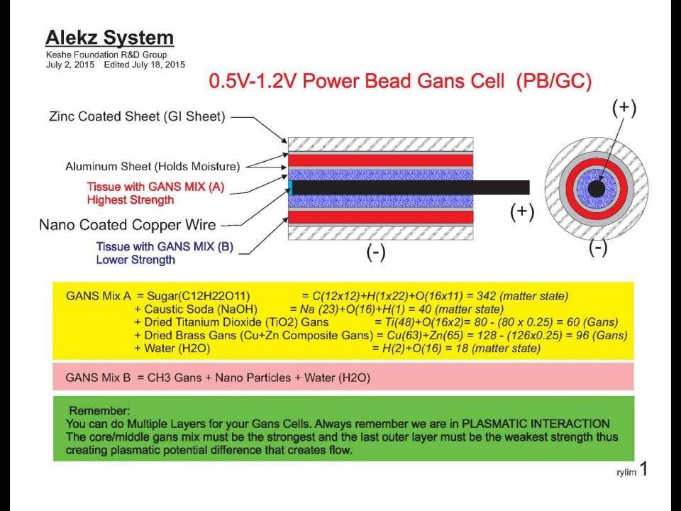 Https Www Facebook Com Photo Php Fbid 10204717936729790 Free Energy Technology Energy