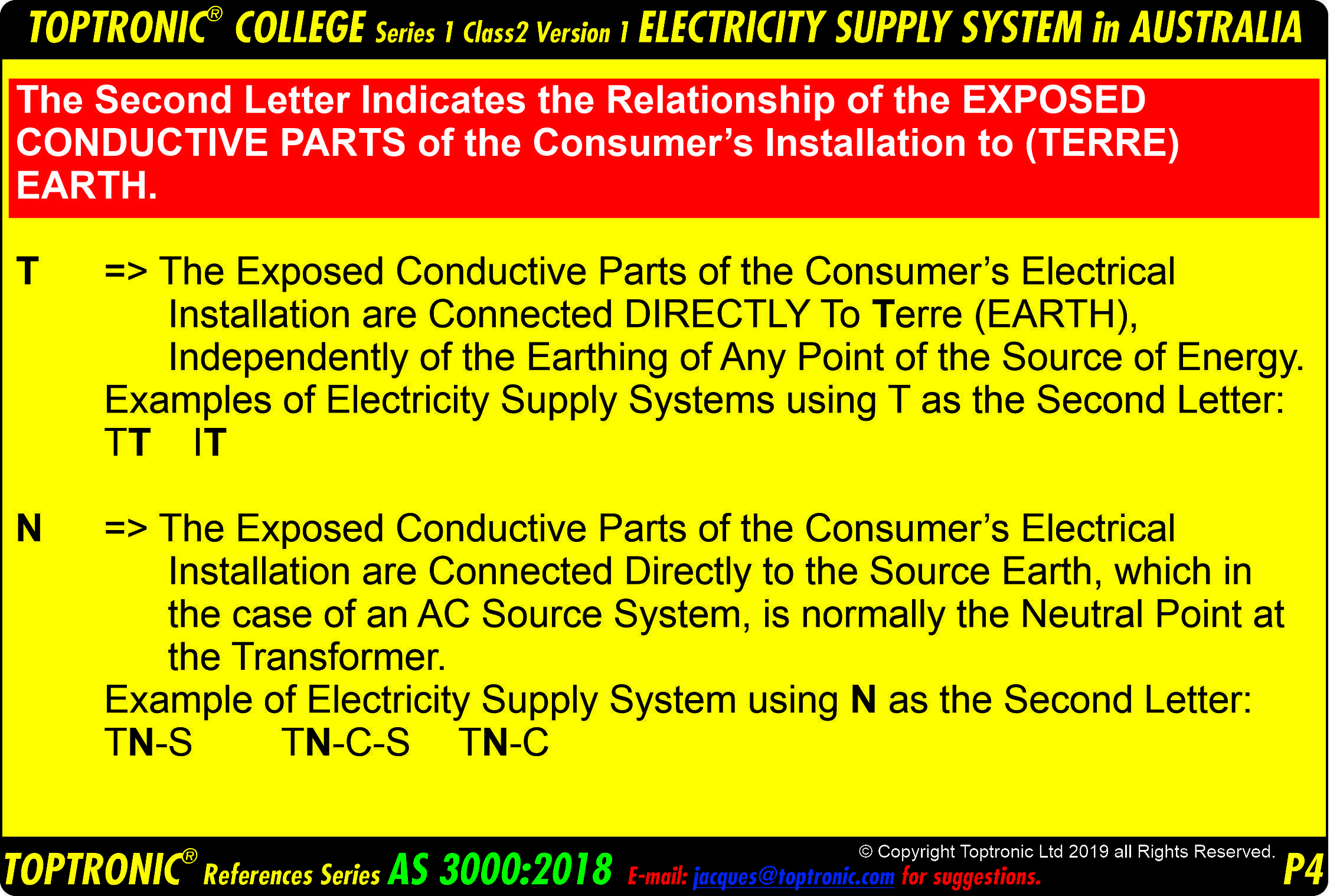 TOPTRONIC® Series 1 Class2 Version 1 ELECTRICITY SUPPLY