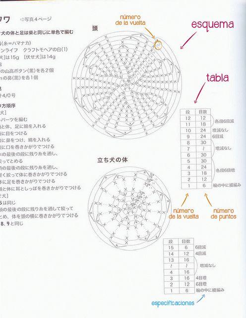 Cómo leer un patrón amigurumi en japonés sin saber el idi ...