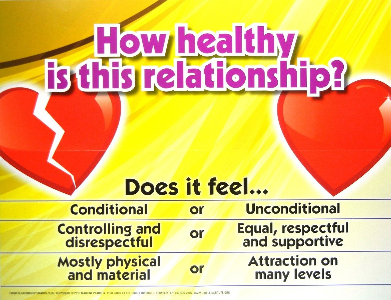 How Healthy Poster Healthy Relationships Relationship Healthy