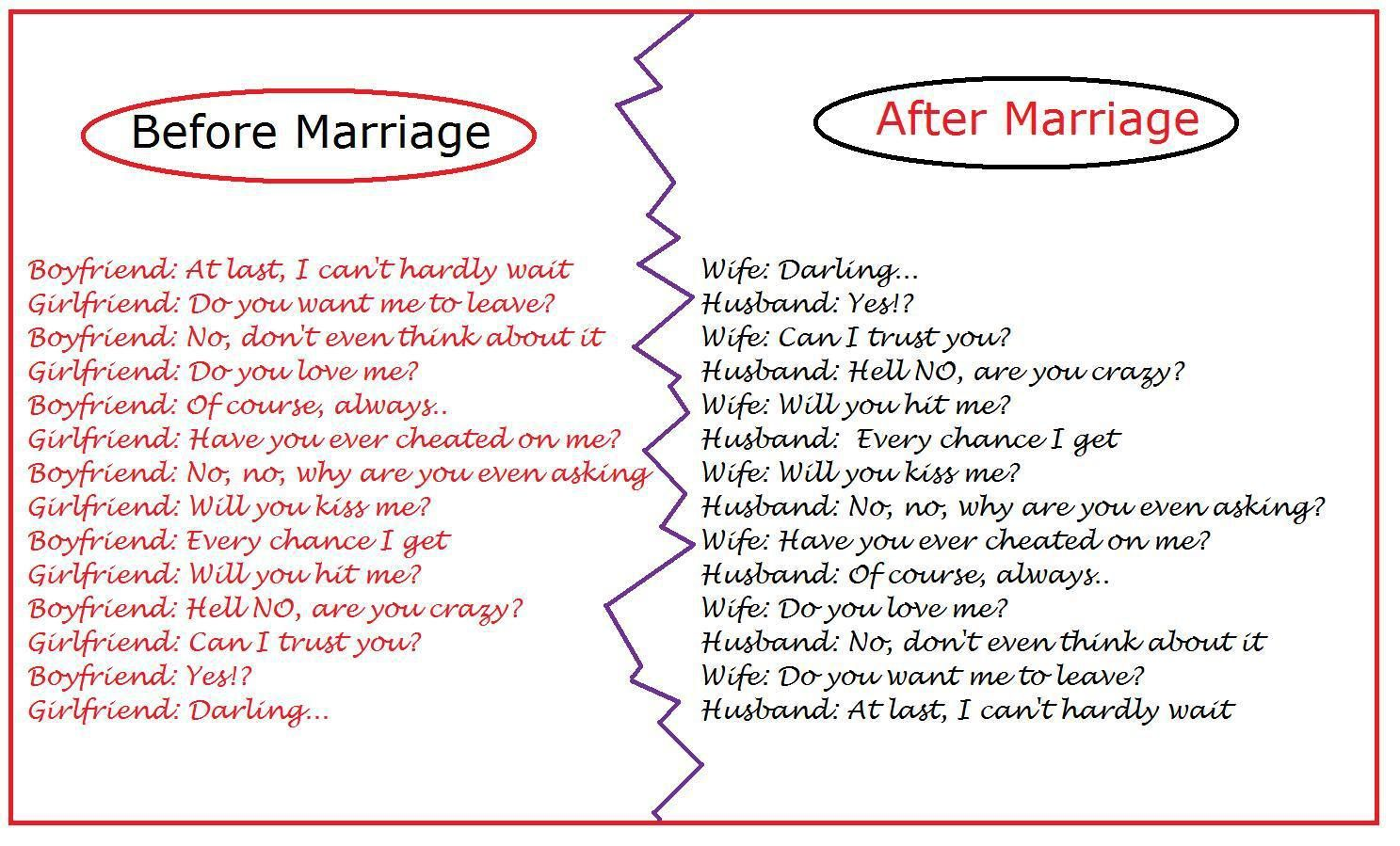Funny Love Quotes About Marriage Couples Loving Pic That