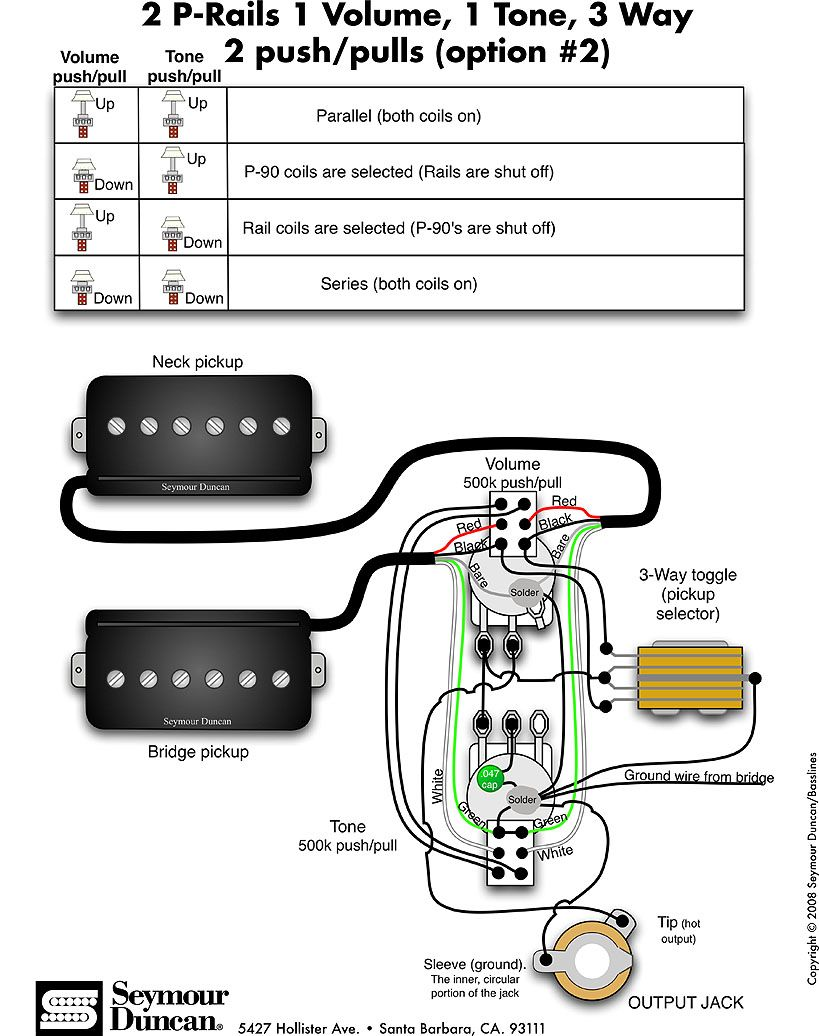 b925f8a8c1b19f20b41e9a59928b18e7 seymour duncan p rails wiring diagram 2 p rails, 1 vol, 1 tone seymour duncan wiring diagrams at bayanpartner.co