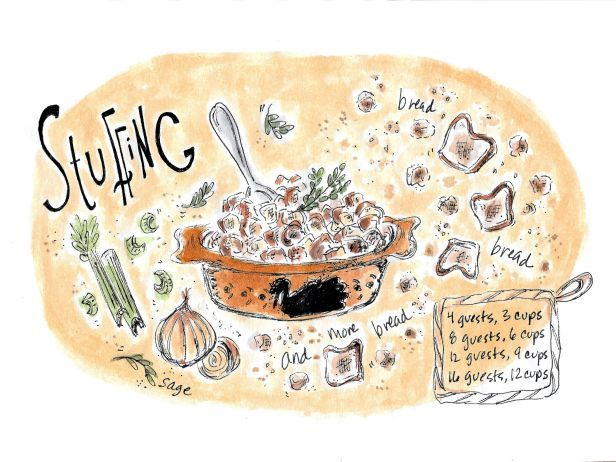 Stuffing : Typically the big crowd-pleaser at the table, stuffing is one side dish you don't want to run out of, so assume each guest will eat about 3/4 cup (cooked). If you know you're feeding a crowd that especially loves stuffing and might want seconds — or thirds — bake an extra batch out of the turkey to have on hand just in case. You can always use any leftovers for sandwiches the next day.   4 guests: 3 cups; 8 guests: 6 cups; 12 guests: 9 cups; 16 guests: 12 cups