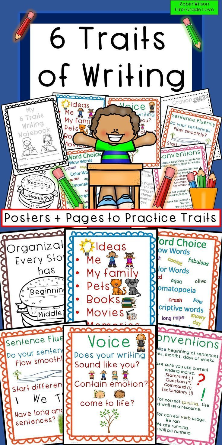 61 writing traits activities This is a slideshare describing the 6+1 traits of writing each slide tells what kinds of things are expected under each trait.