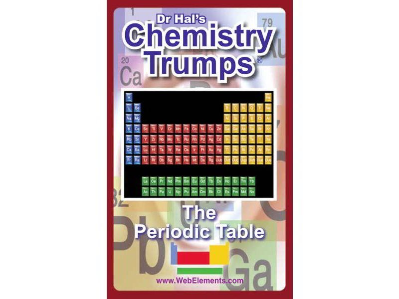 Chemistry Top Trumps Card Game u003e Chemistry education and games - new periodic table of elements top 20