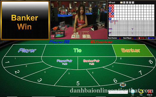 Want to know the easiest way on how to win Baccarat? Visit