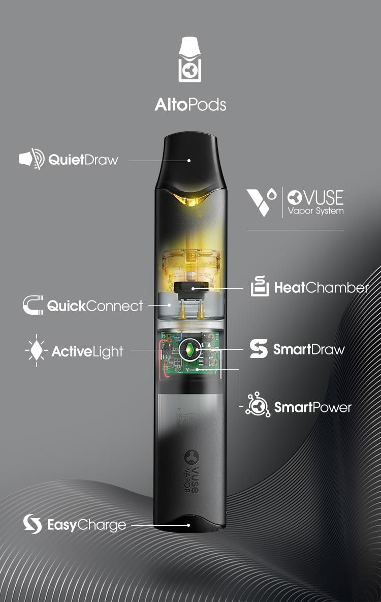 Vuse Vapor System Vape Pens Vape Smoke Ecig Mod