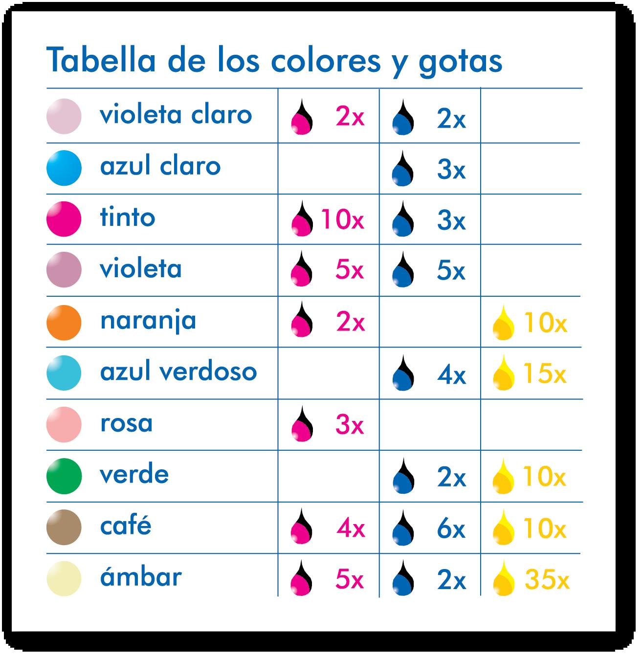 GOTAS DE ARTE SP.png (1313×1346) | tus uñas preferidas | Pinterest ...
