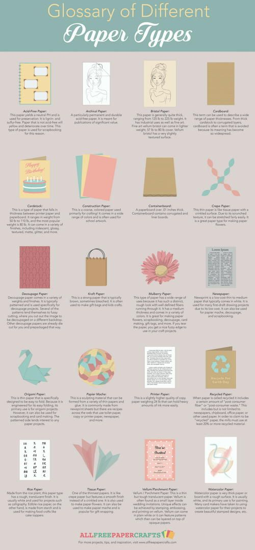 Paper Crafts Different Paper Types Best Paper Craft Ideas