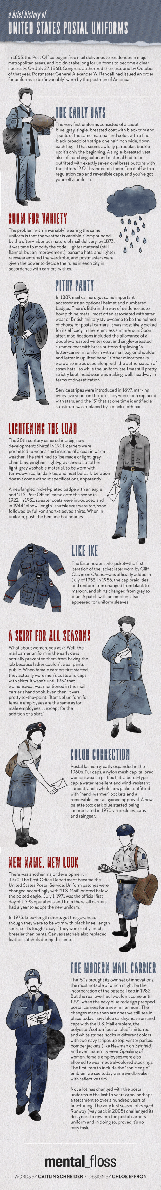 A Brief History of United States Postal Uniforms Mental