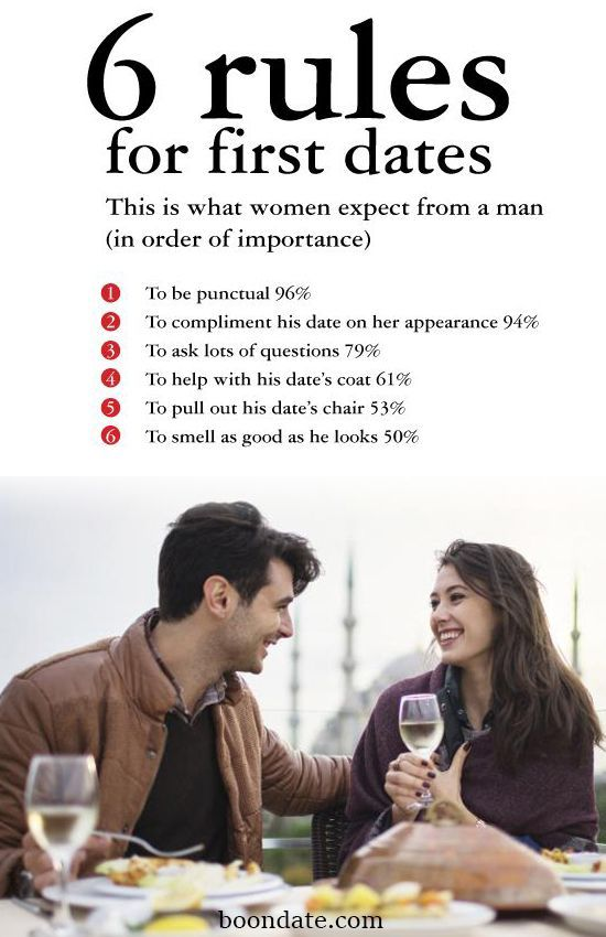 Online dating first date rules for men