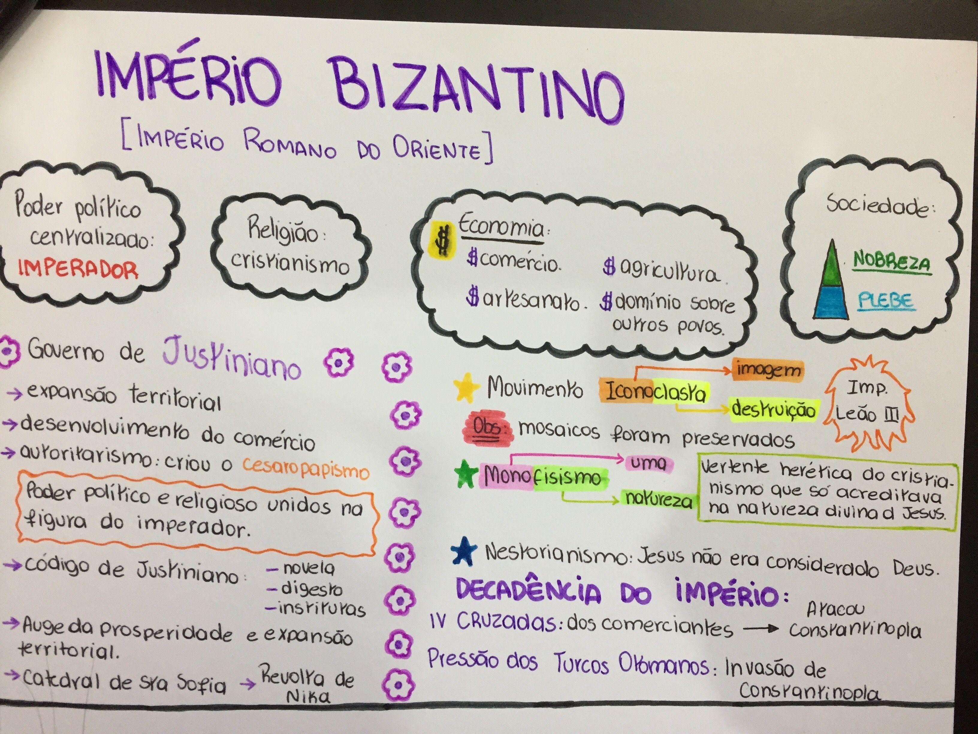 imprio bizantino medieval study notes study organization student life mind maps