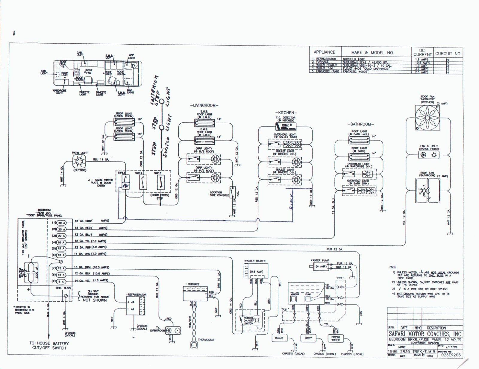 New Wiring Diagram Gfci Breaker Diagram Diagramsample