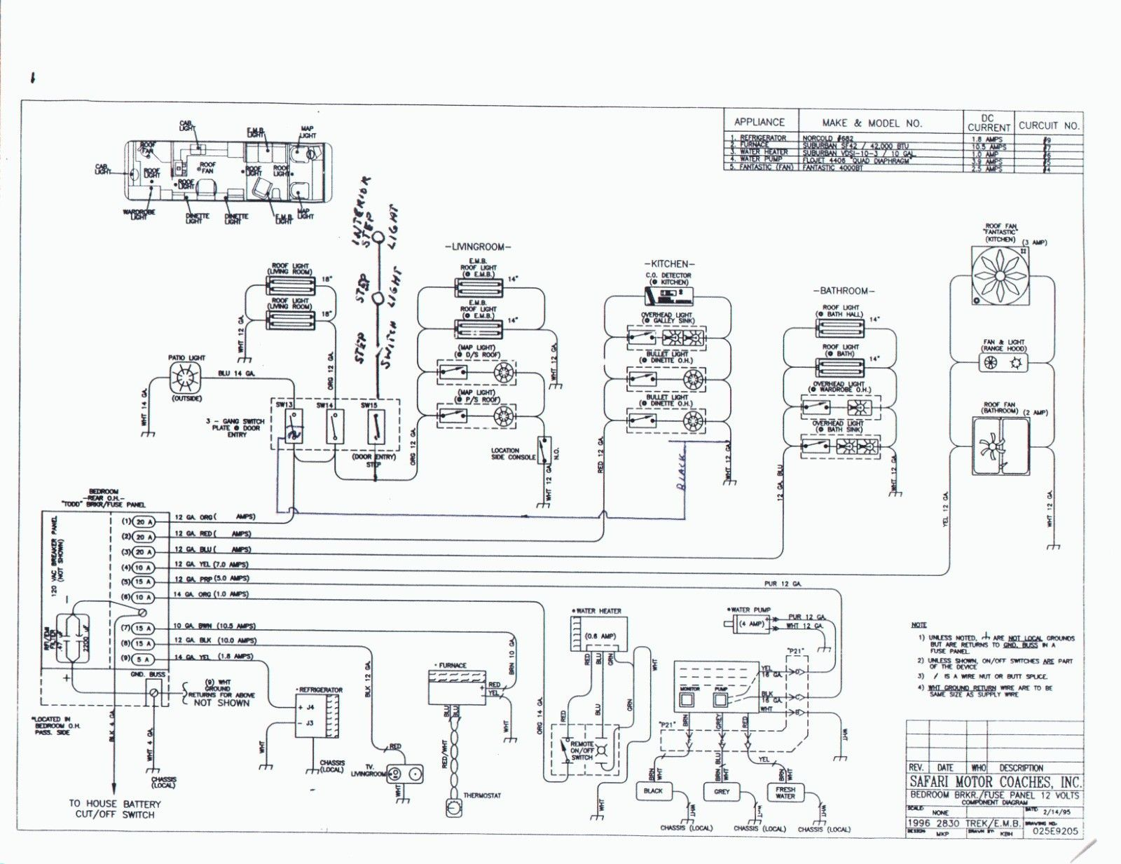 New Wiring Diagram Gfci Breaker Diagram Diagramsample Diagramtemplate Wiringdiagram Diagramchart Worksheet Worksheettemplate Diagram House Wiring Gfci