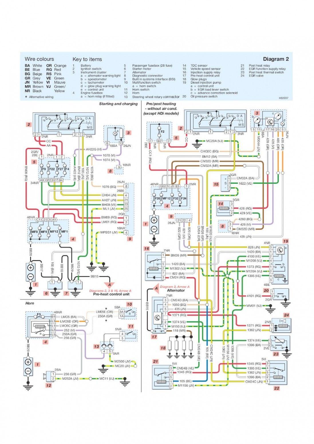 Peugeot 4 Engine Bay Diagram In 2021 Peugeot Diagram Engineering
