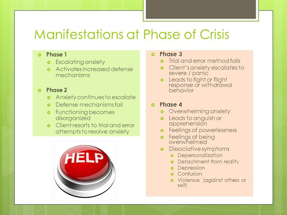Manifestations at phases of crisis fight or flight