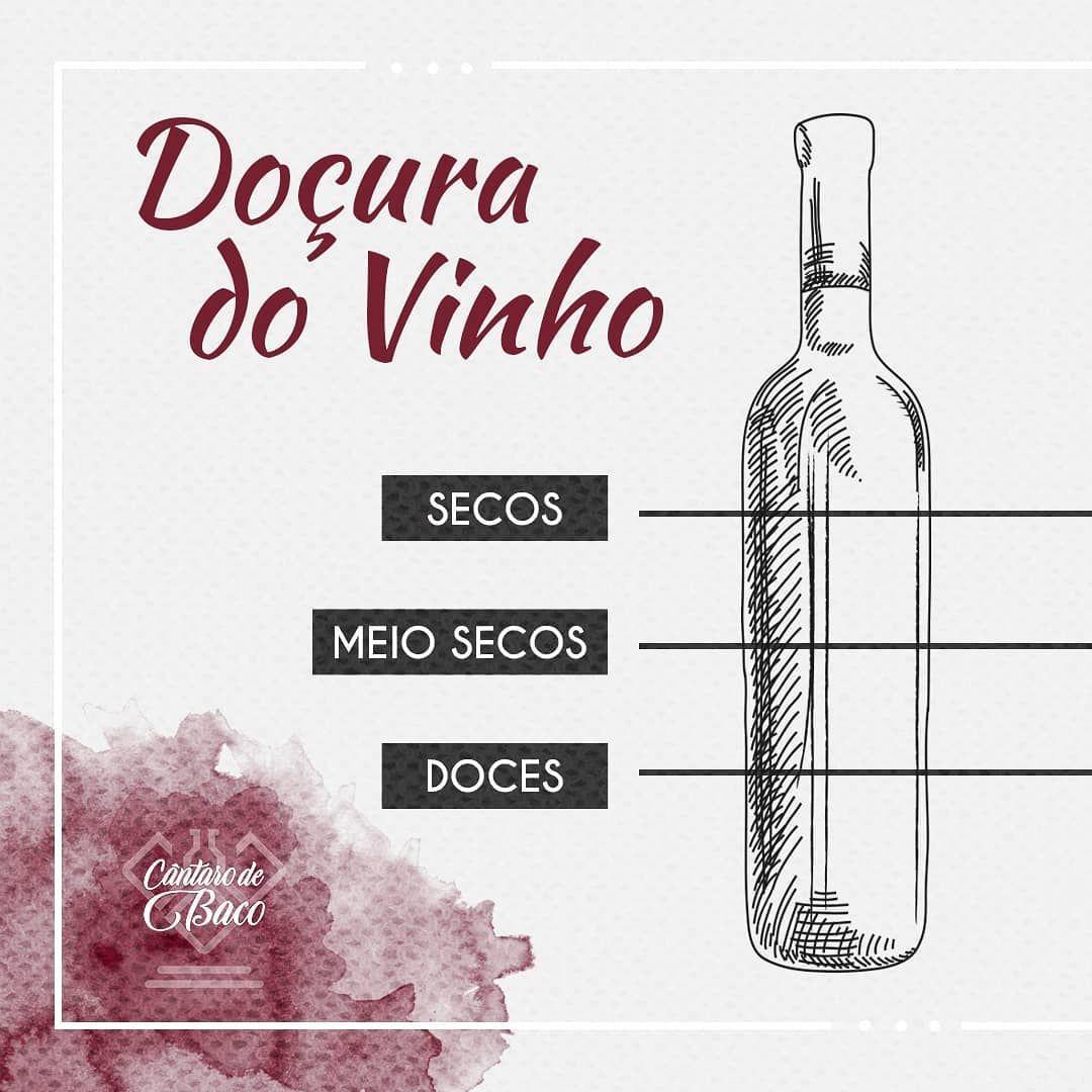 🍷 ꕷ𝖎𝖌𝖆 @𝖈𝖆𝖓𝖙𝖆𝖗𝖔ɗ𝖊ᵬ𝖆𝖈𝖔 𝖕𝖆𝖗𝖆 ɗ𝖊ʂ𝖈𝖔𝖒𝖕𝖑𝖎𝖈𝖆𝖗 𝖔 𝖚𝖓𝖎𝛎𝖊𝖗ʂ𝖔 ɗ𝖔 ᕓ𝖎𝖓𝖍𝖔🍇 . Arrasta o 'dedin' para entender essa simples diferença da doçura do vinho 🍷 .  #CantarodeBaco #vinhozinho #vinhoterapia #vinhodoporto #vinhosdeportugal #vinhotododia #vinhorose #vinhochileno #vinhoportugues #vinhosempre #vinhoévida #vinhobom #amantesdovinho #vinhobrasileiro #vinhosportugueses #vinhoargentino #vinhosequeijos #vinhododia #vinhoverde #organicwine #vinito #enoteca #vinoargentin