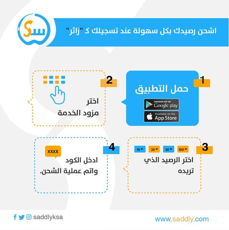 مميزات تطبيق سددلي تعرف على مميزات تطبيق سددلي تطبيق سددلي له مميزات عديدة سوف نذكرها لكم في السطور الاتية يتميز تطبيق سددلي App Google Play Ipod Touch