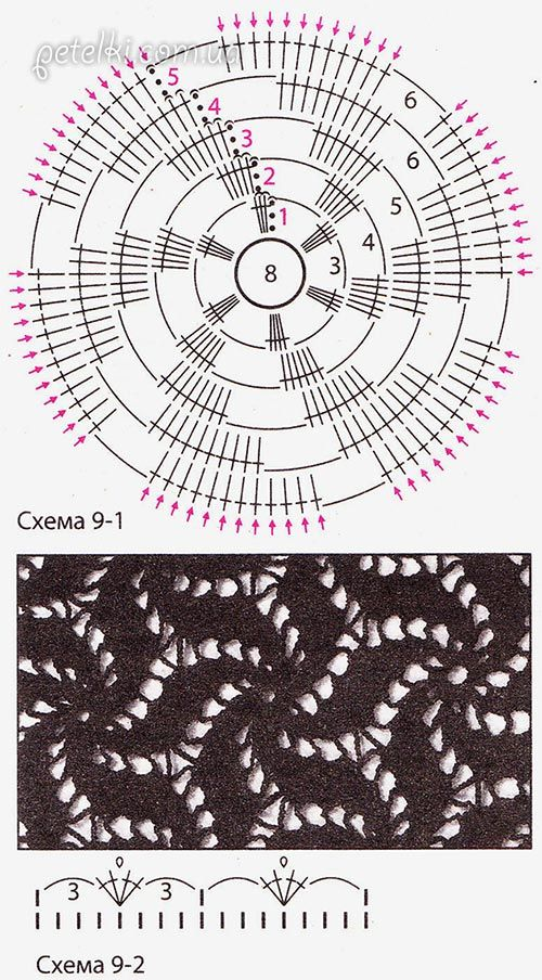 Описание вязания крючком болеро