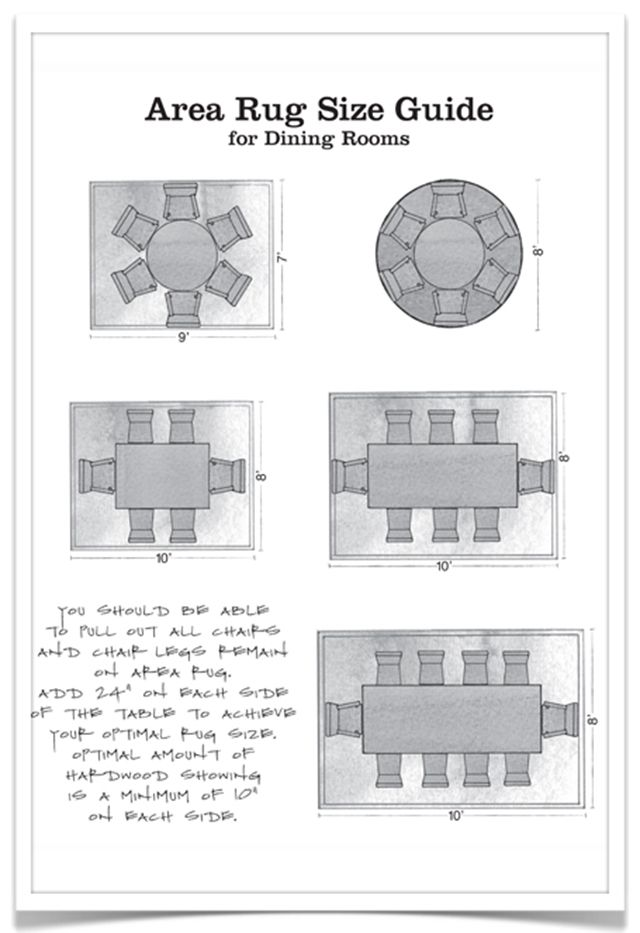 Wioleta Kelly's Really Useful Illustration Of How To Figure Out Mesmerizing Size Of Dining Room Table For 10 Decorating Inspiration