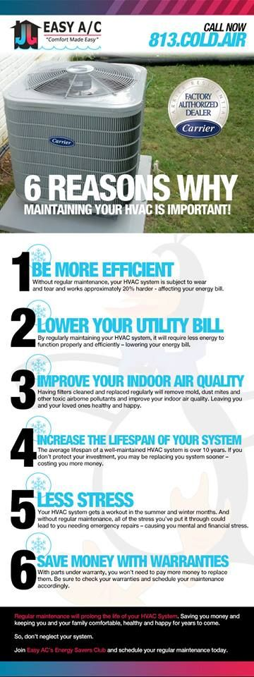 6 Reasons Why Maintaining Your Hvac Is Important Hvac