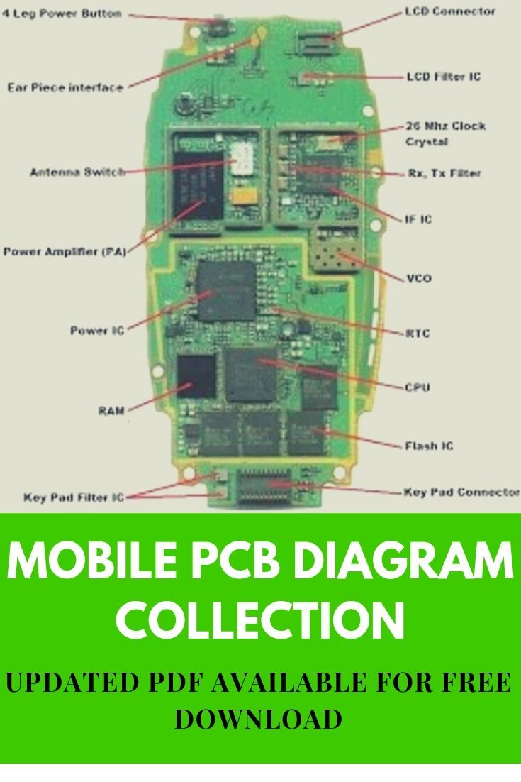 Blackberry  Nokia And  China  Mobile Pcb  Diagrams