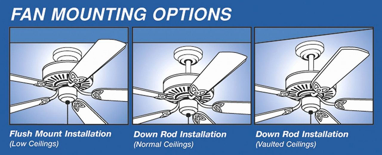 50 Ceiling Fan Mounting Options Best Furniture Gallery Check More At