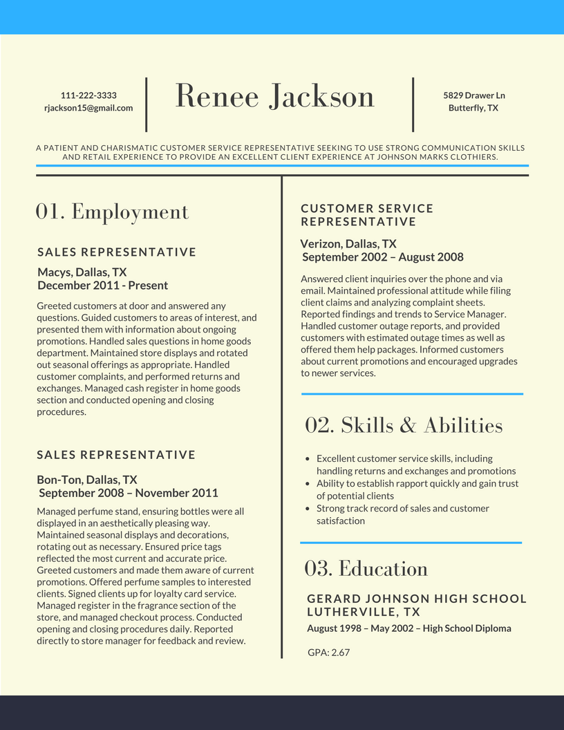 Pin By Sandra Potts On Resume And Cover Letter Samples