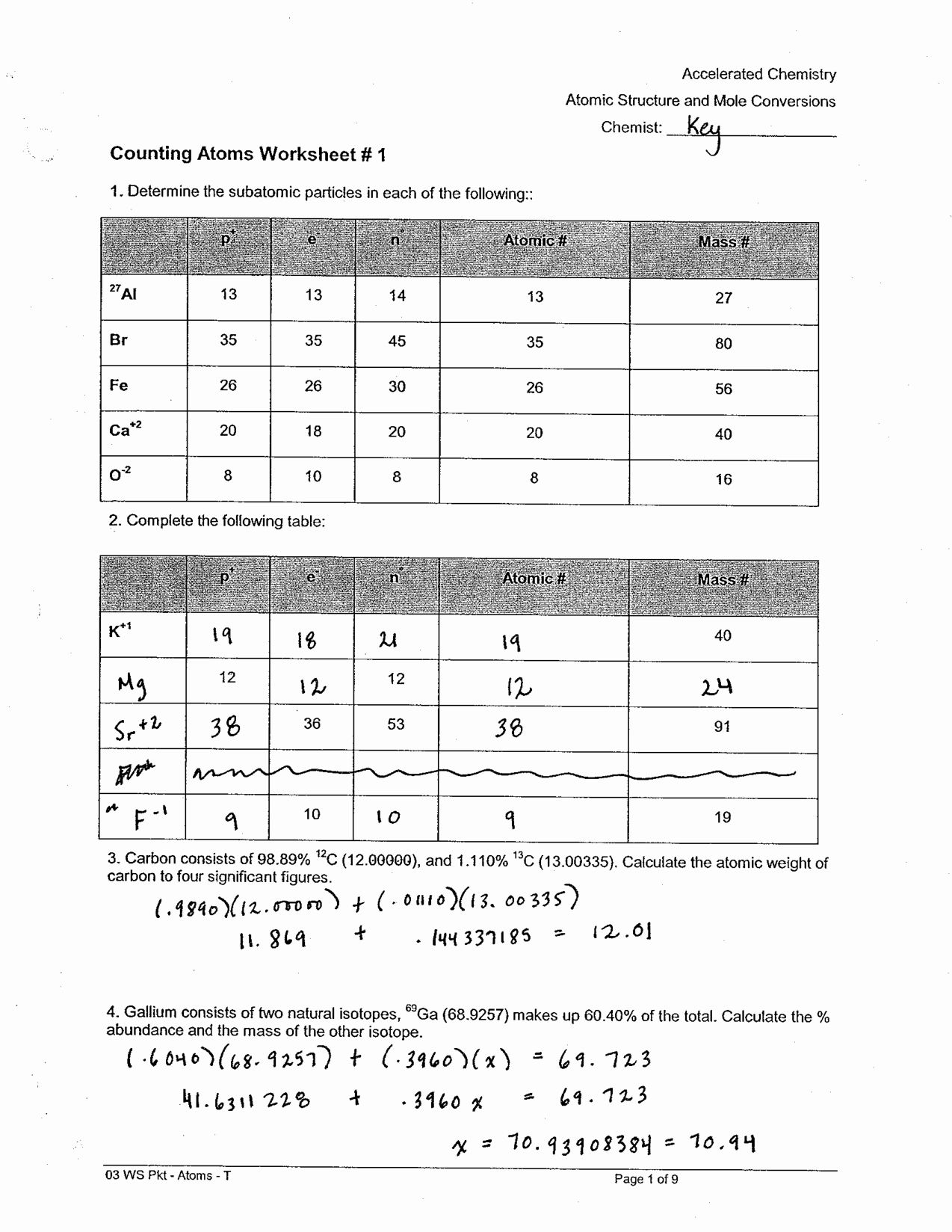 Atoms And Isotopes Worksheet Answers Best Of 16 Best Of