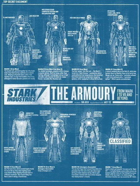 004 blueprint iron man armor mark i ii iii iv v vi vii poster 24 004 blueprint iron man armor mark i ii iii iv v vi vii poster 24 malvernweather Images